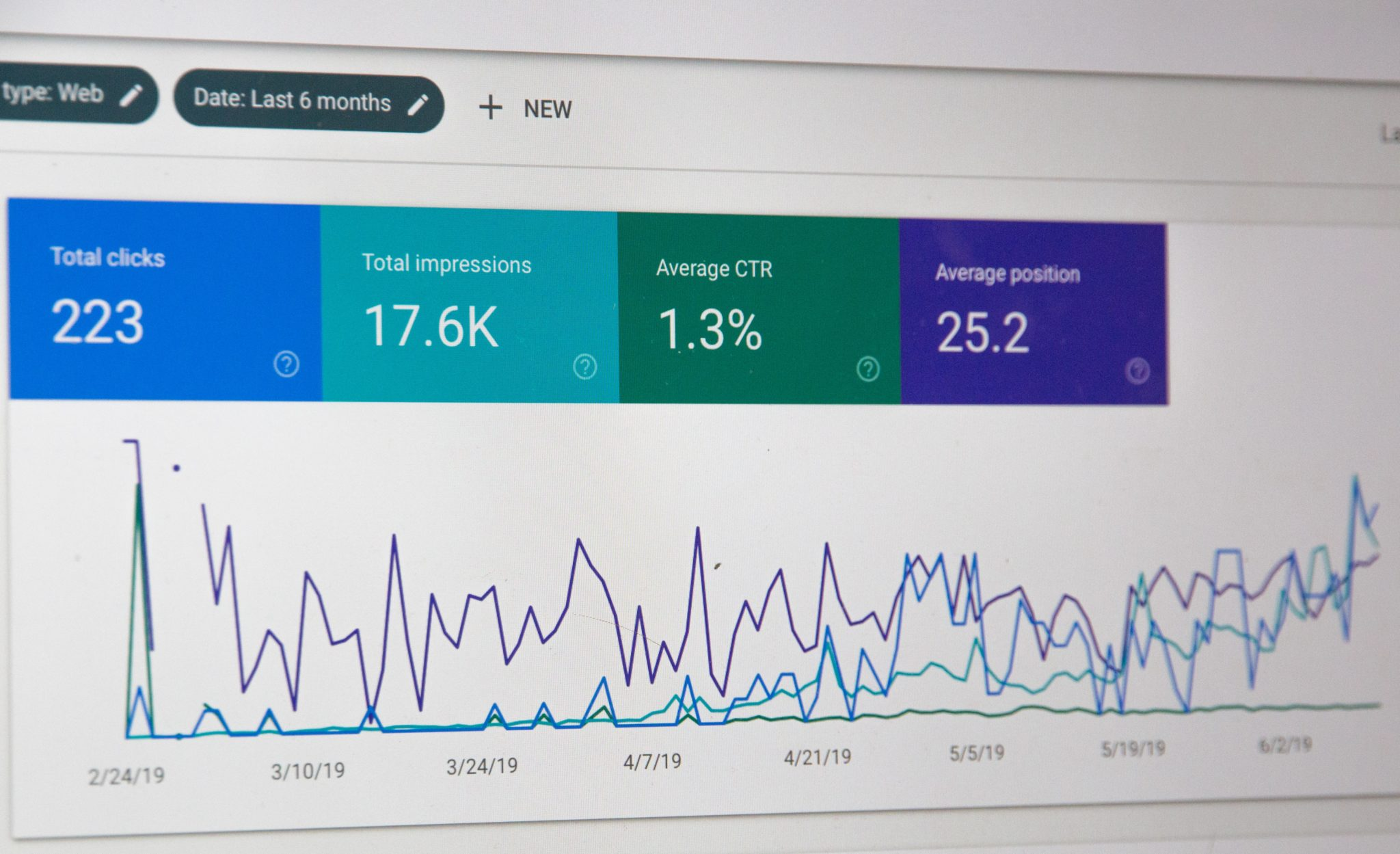 Image representing search performance for Liverpool SEO services.